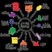 Best Seo Provider Company