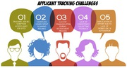 Recruit & Track Candidates With 'Tekshapers' Applicant Tracking System