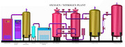 Cryogenic Oxygen Plants Manufacturers,  Suppliers And Exporters in Chen
