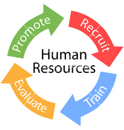 HR course in noida sector 2 SLA Consultants